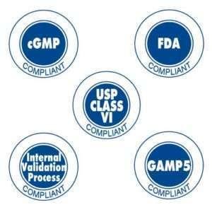 Validaties medische industrie